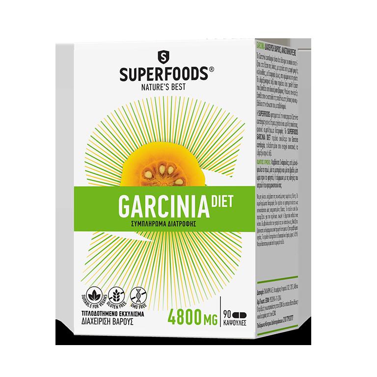 Garcinia Diet
